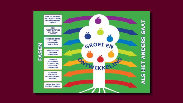 GonBa vormgeving poster KIK opleiding